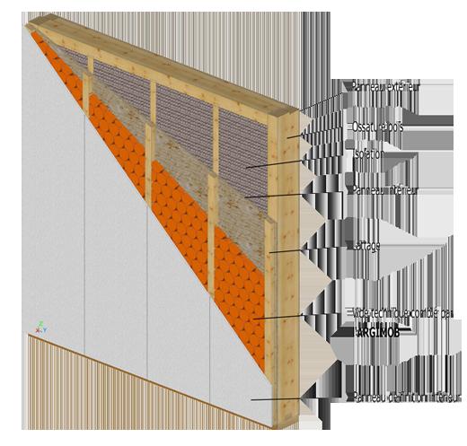 Argimob apport d'inertie Mobic