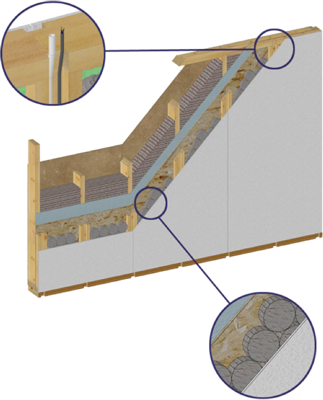 Murs extérieur Avec galets d'argile